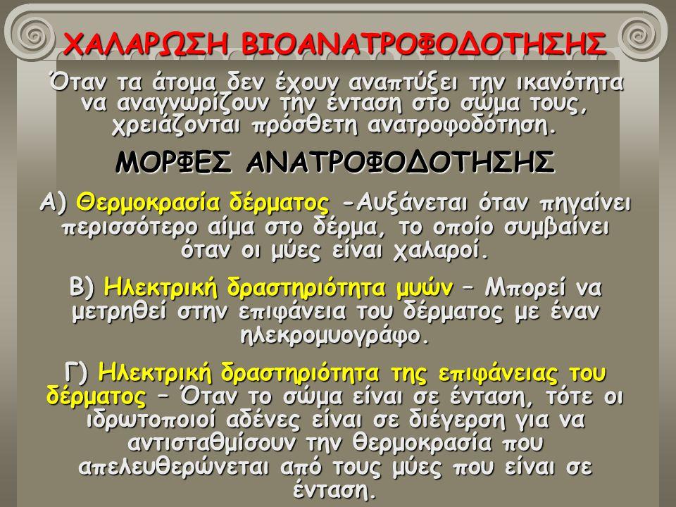 ΧΑΛΑΡΩΣΗ ΒΙΟΑΝΑΤΡΟΦΟΔΟΤΗΣΗΣ ΜΟΡΦΕΣ ΑΝΑΤΡΟΦΟΔΟΤΗΣΗΣ