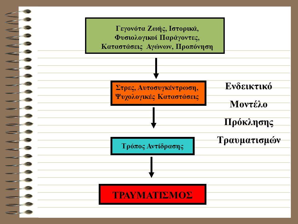 Ενδεικτικό Μοντέλο Πρόκλησης Τραυματισμών ΤΡΑΥΜΑΤΙΣΜΟΣ