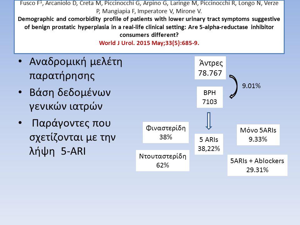 Αναδρομική μελέτη παρατήρησης Βάση δεδομένων γενικών ιατρών