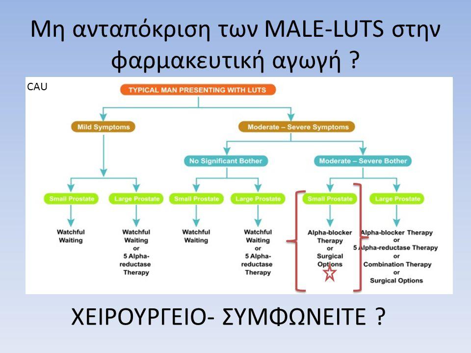 Μη ανταπόκριση των MALE-LUTS στην φαρμακευτική αγωγή