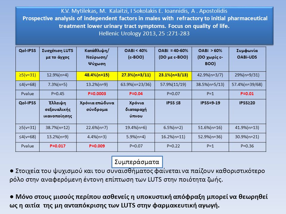 K. V. Mytilekas, M. Kalaitzi, Ι Sokolakis E. Ioannidis, A