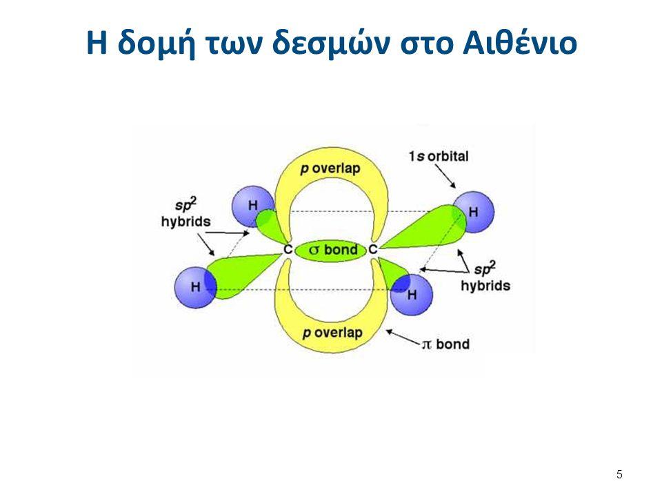 Αναπαράσταση Τροχιακών στο Αιθένιο