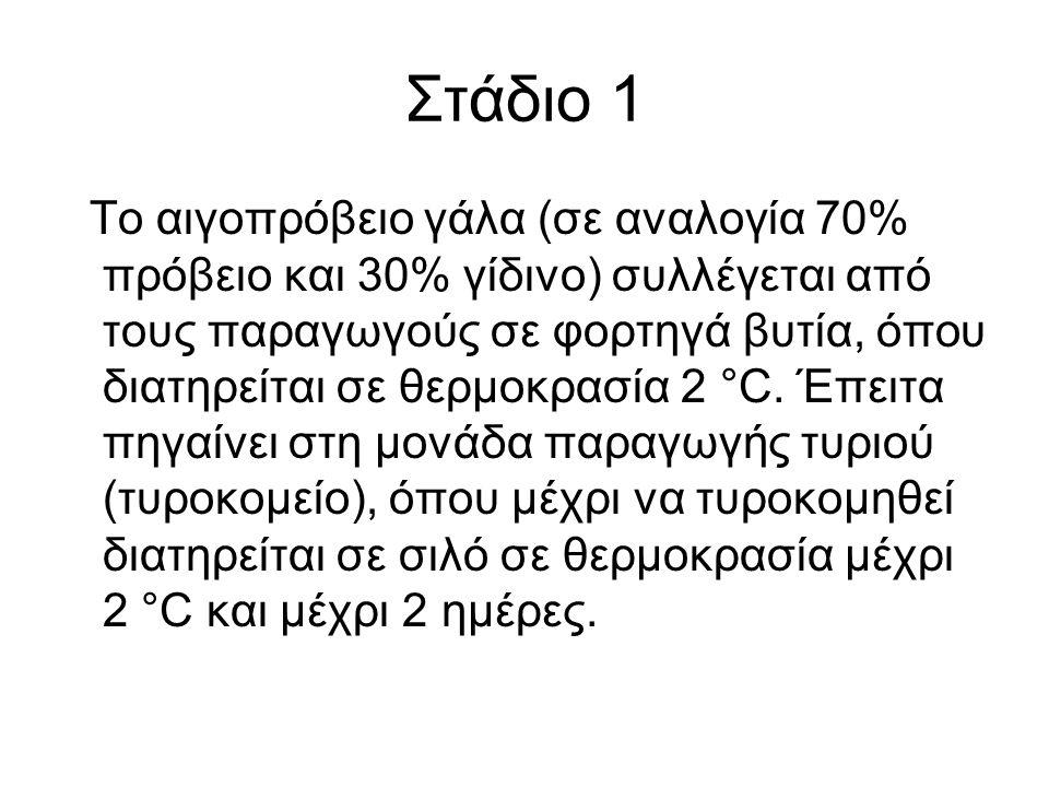 Στάδιο 1