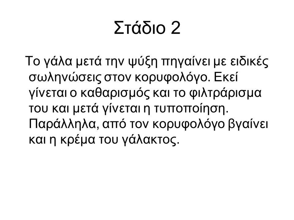 Στάδιο 2
