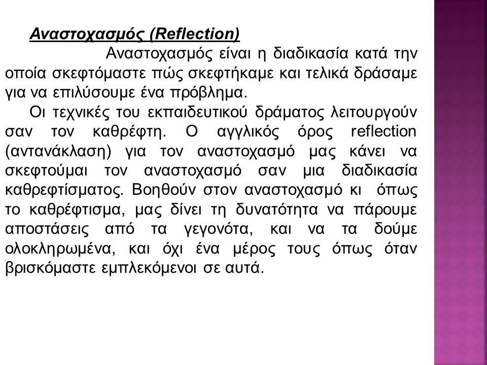 Αναστοχασμός (Reflection)