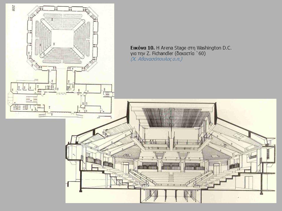 Eικόνα 10. H Αrena Stage στη Washington D.C.