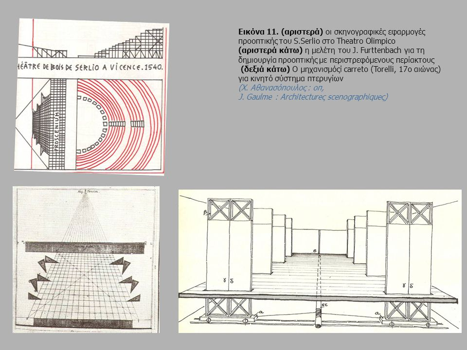 Εικόνα 11. (αριστερά) οι σκηνογραφικές εφαρμογές προοπτικής του S