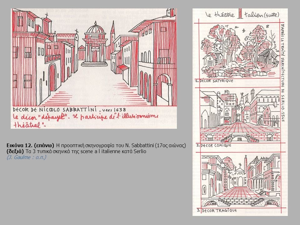 Εικόνα 12. (επάνω) Η προοπτική σκηνογραφία του N