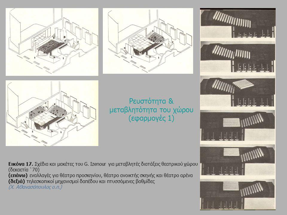 Ρευστότητα & μεταβλητότητα του χώρου (εφαρμογές 1)