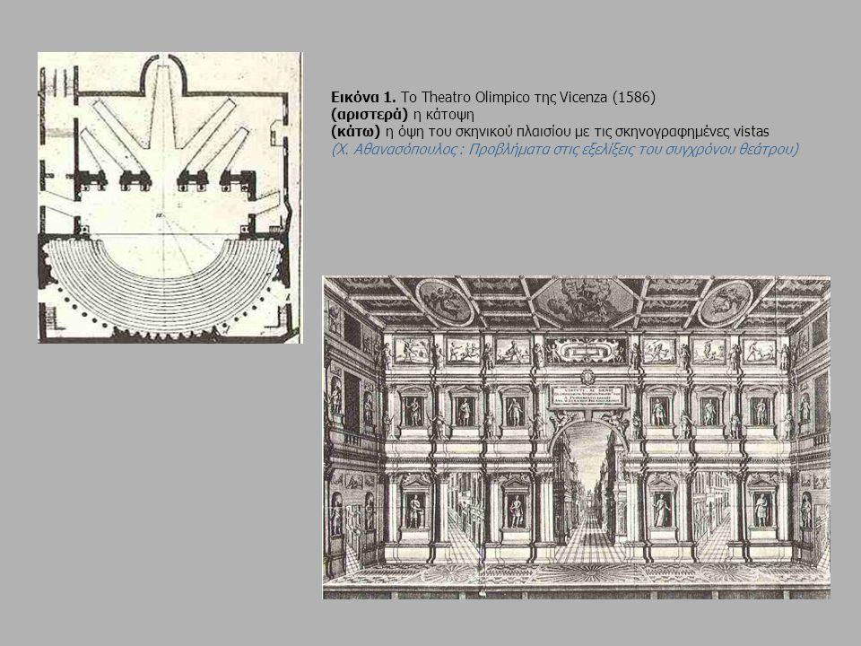 Εικόνα 1. Το Theatrο Olimpico της Vicenza (1586)
