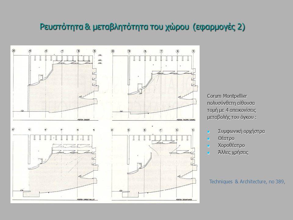 Ρευστότητα & μεταβλητότητα του χώρου (εφαρμογές 2)