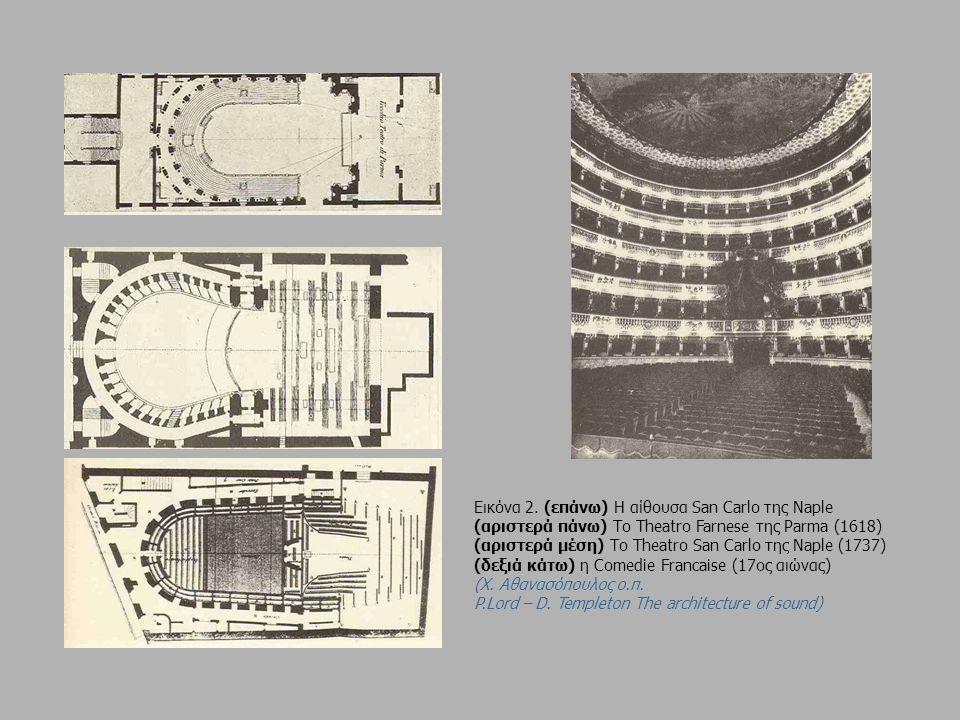 Εικόνα 2. (επάνω) Η αίθουσα San Carlo της Naple