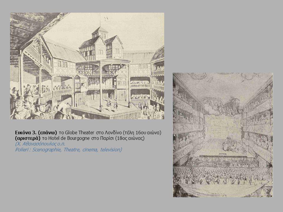 Εικόνα 3. (επάνω) το Globe Theater στο Λονδίνο (τέλη 16ου αιώνα)