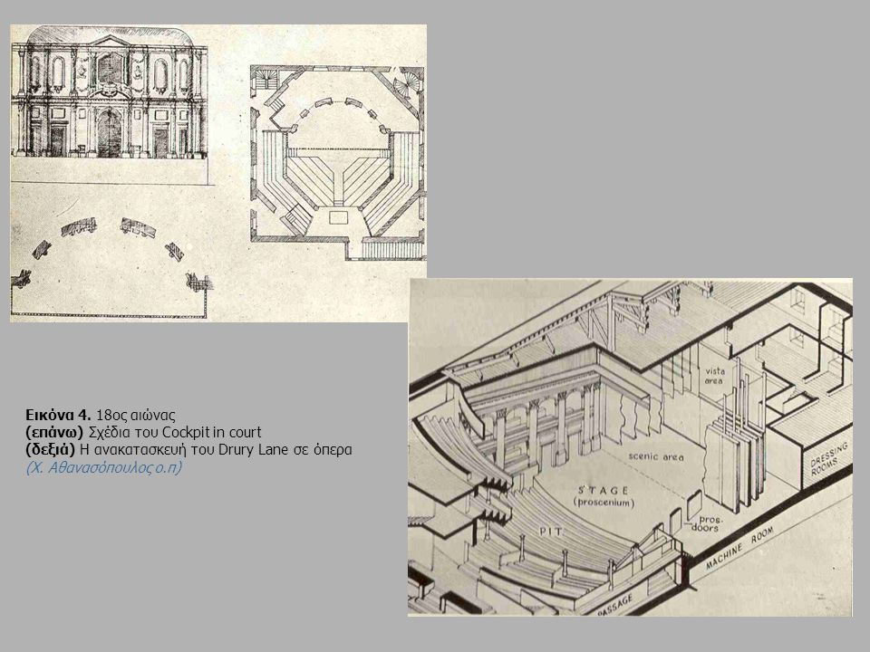 Εικόνα 4. 18ος αιώνας (επάνω) Σχέδια του Cockpit in court (δεξιά) Η ανακατασκευή του Drury Lane σε όπερα.