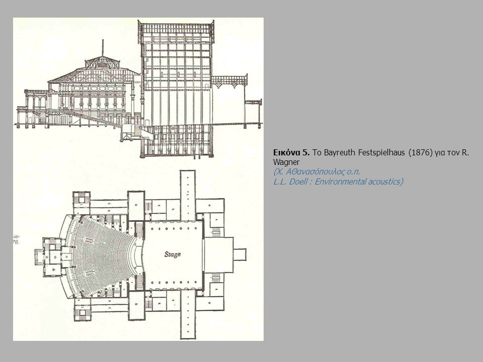 Eικόνα 5. Το Bayreuth Festspielhaus (1876) για τον R. Wagner