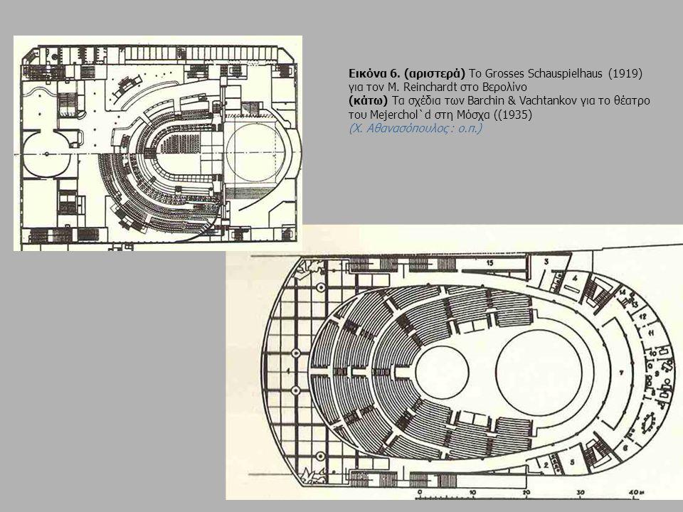 Εικόνα 6. (αριστερά) Το Grosses Schauspielhaus (1919) για τον M