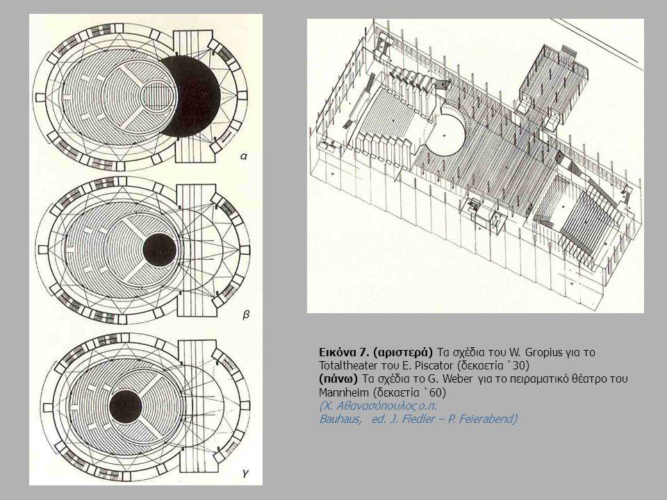 Εικόνα 7. (αριστερά) Τα σχέδια του W. Gropius για το Totaltheater του E. Piscator (δεκαετία `30)
