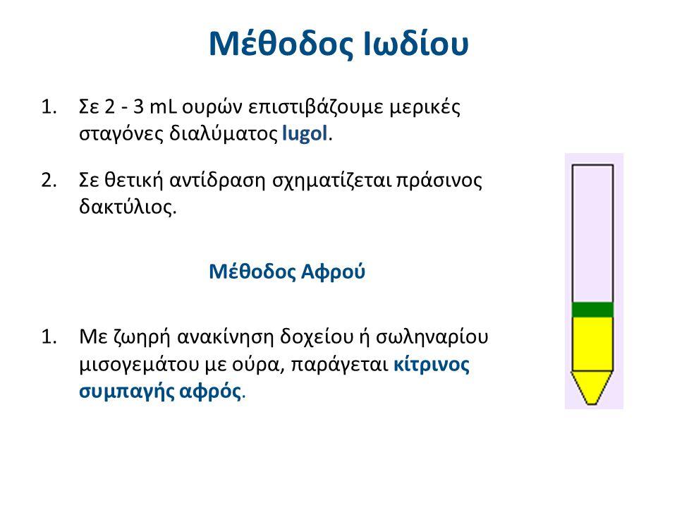 Μέθοδος δισκίων ictotest