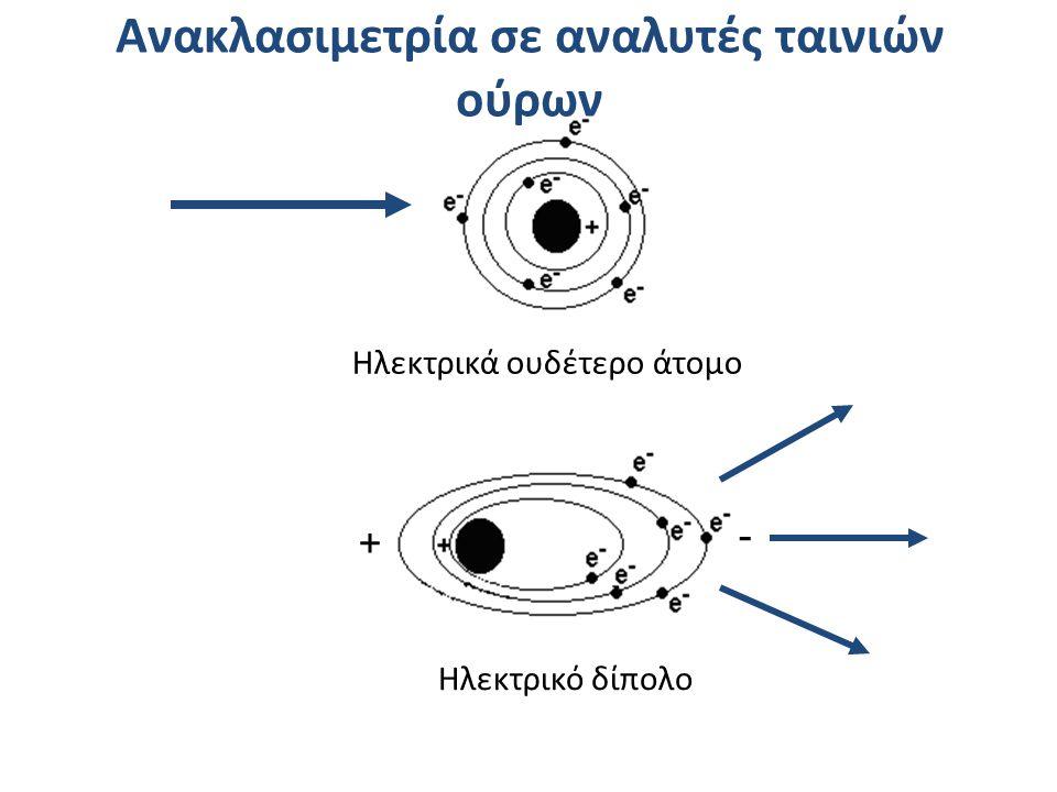 Προσδιορισμός όψης με Νεφελομετρία