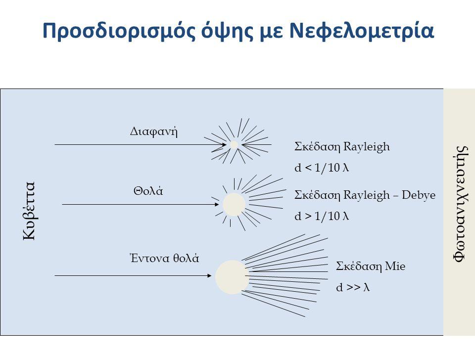 Προσδιορισμός χροιάς με φωτομετρία