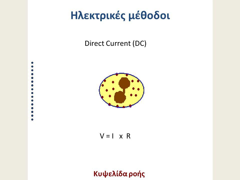 Ηλεκτρικές μέθοδοι Radio Frequency (RF) V = I x Z Κυψελίδα ροής 43