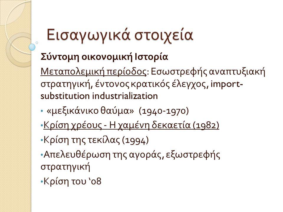 Εισαγωγικά στοιχεία Σύντομη οικονομική Ιστορία