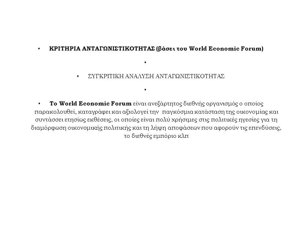 ΚΡΙΤΗΡΙΑ ΑΝΤΑΓΩΝΙΣΤΙΚΟΤΗΤΑΣ (βάσει του World Economic Forum)