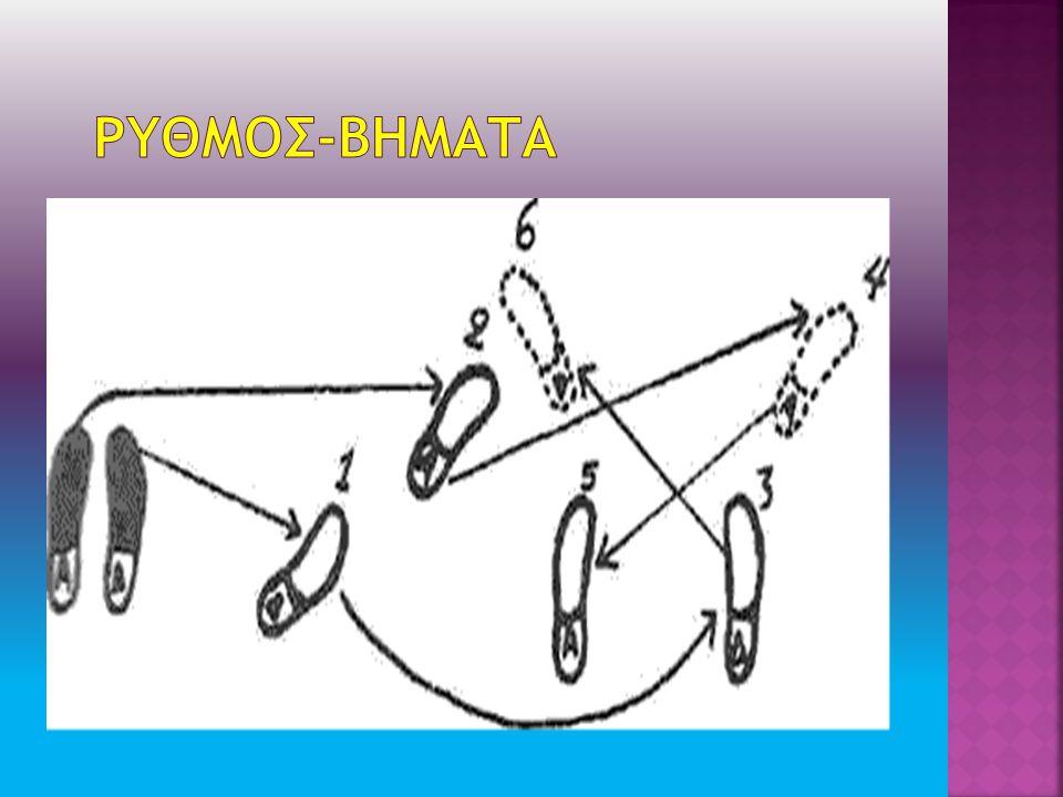ΡΥΘΜΟΣ-ΒΗΜΑΤΑ