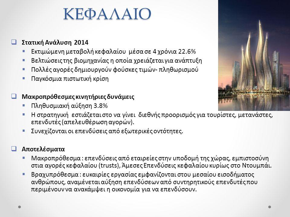 ΚEΦΑΛΑΙΟ Στατική Ανάλυση 2014