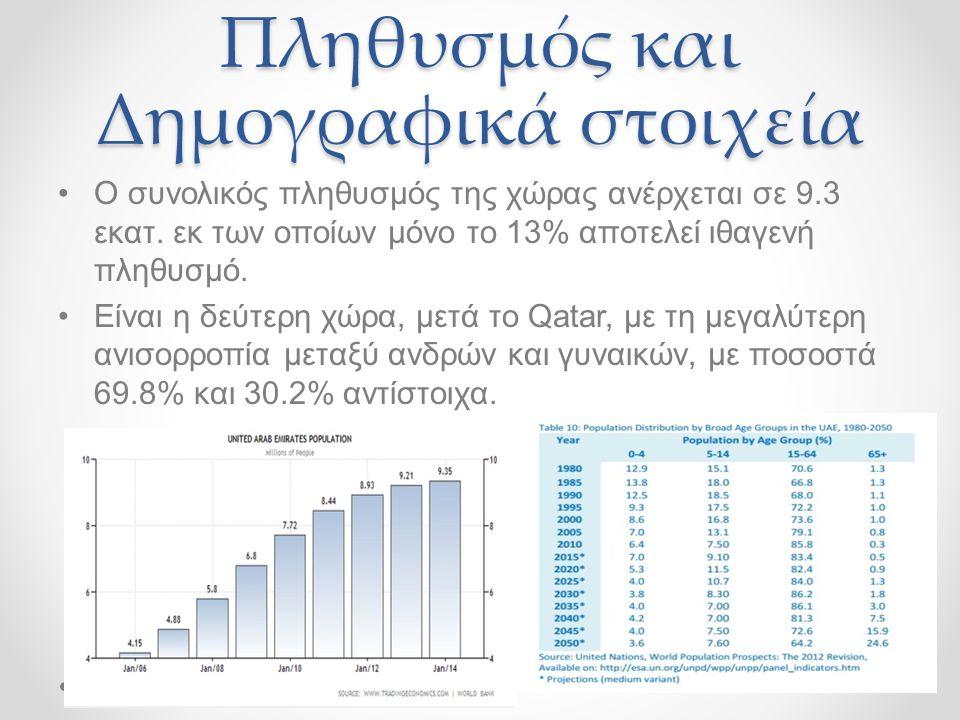 Πληθυσμός και Δημογραφικά στοιχεία