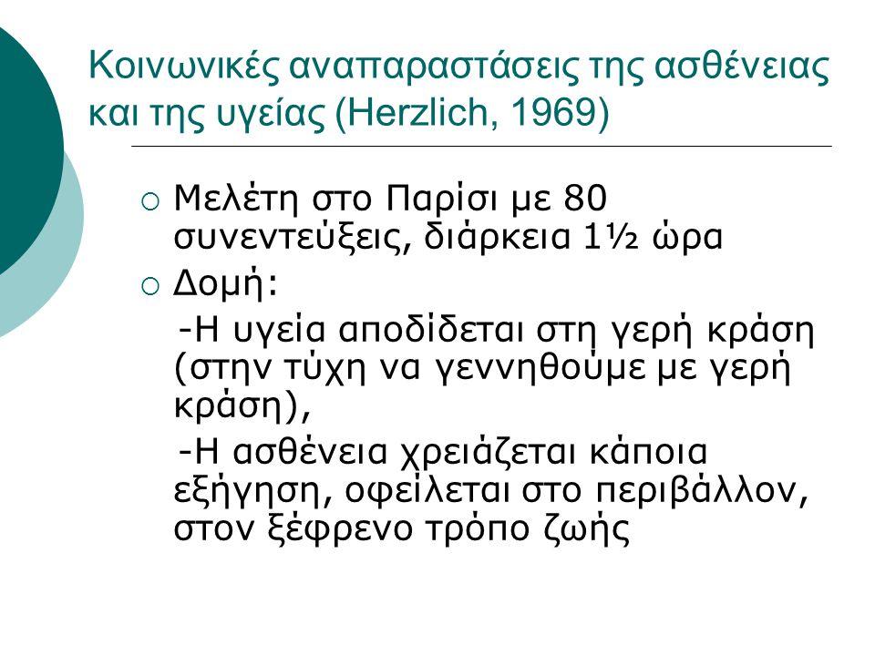 Κοινωνικές αναπαραστάσεις της ασθένειας και της υγείας (Herzlich, 1969)