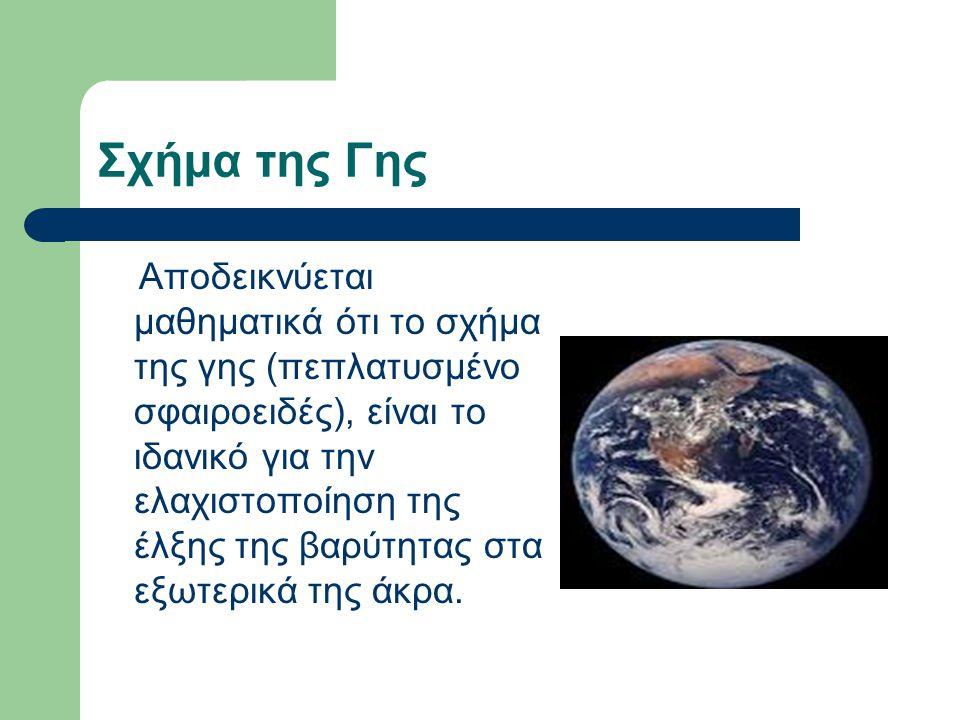 Σχήμα της Γης