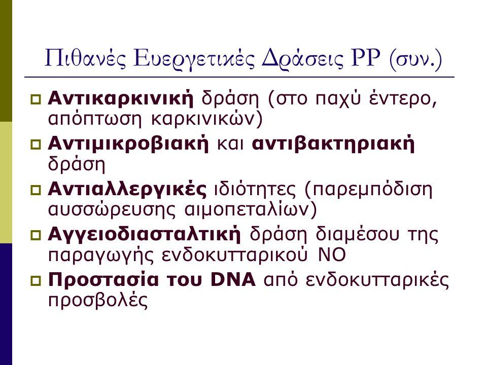 Πιθανές Ευεργετικές Δράσεις PP (συν.)