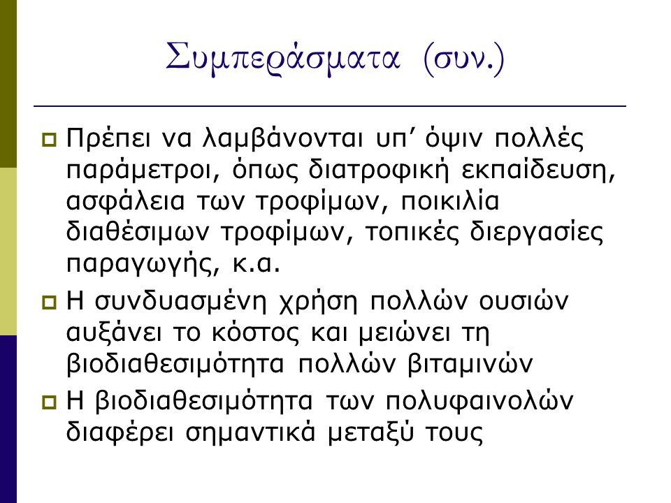Συμπεράσματα (συν.)