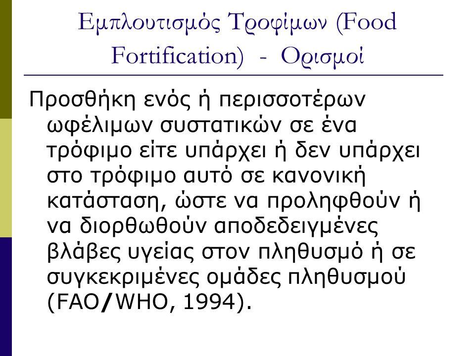 Εμπλουτισμός Τροφίμων (Food Fortification) - Ορισμοί