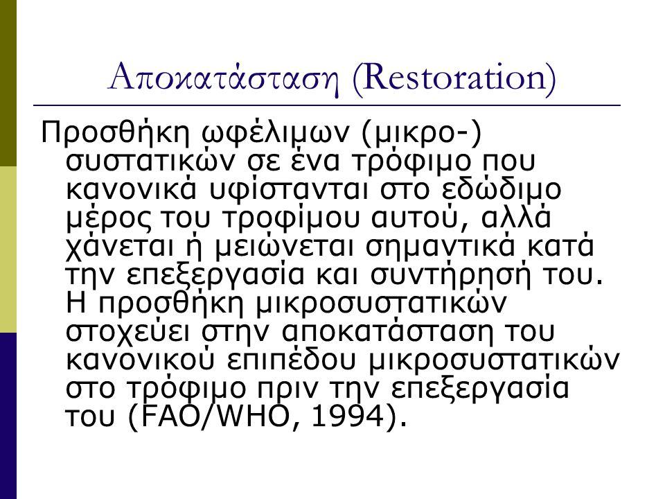 Αποκατάσταση (Restoration)