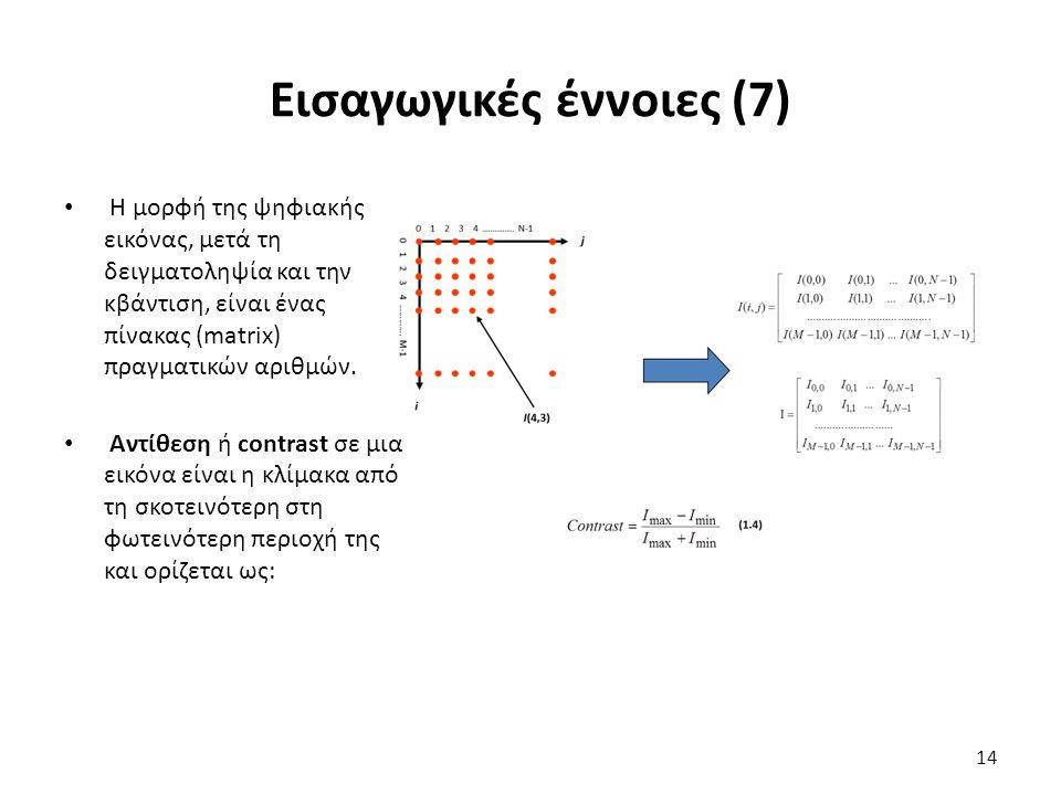 Εισαγωγικές έννοιες (7)
