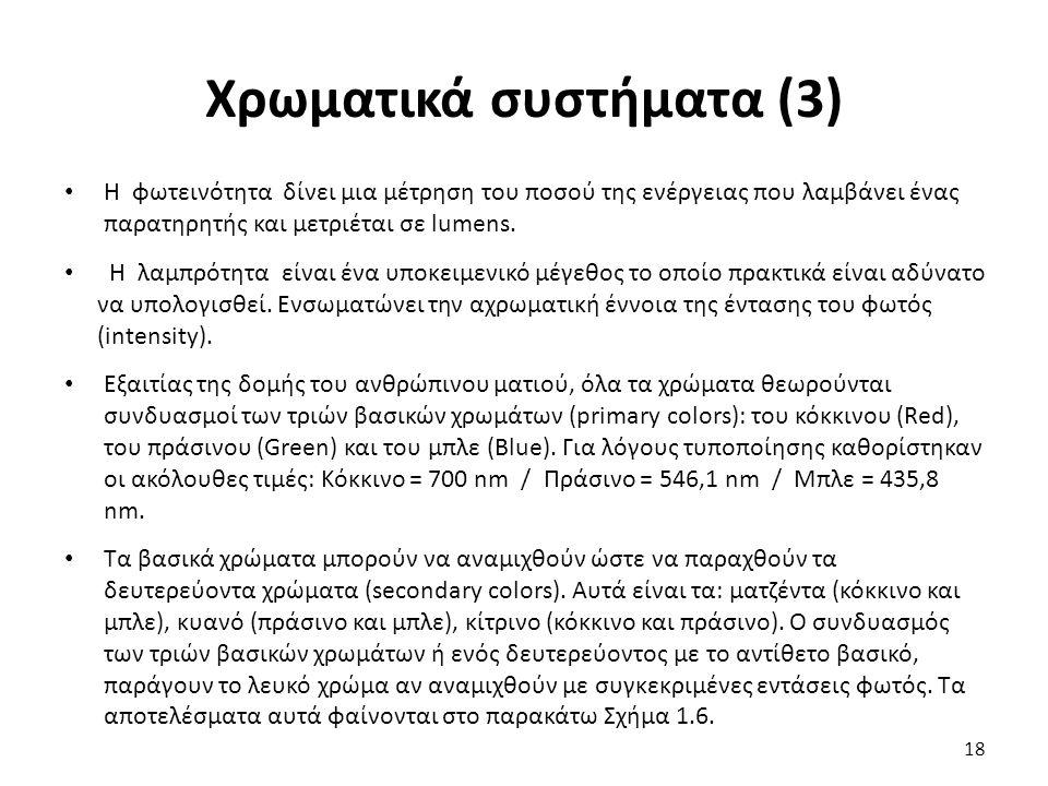 Χρωματικά συστήματα (3)