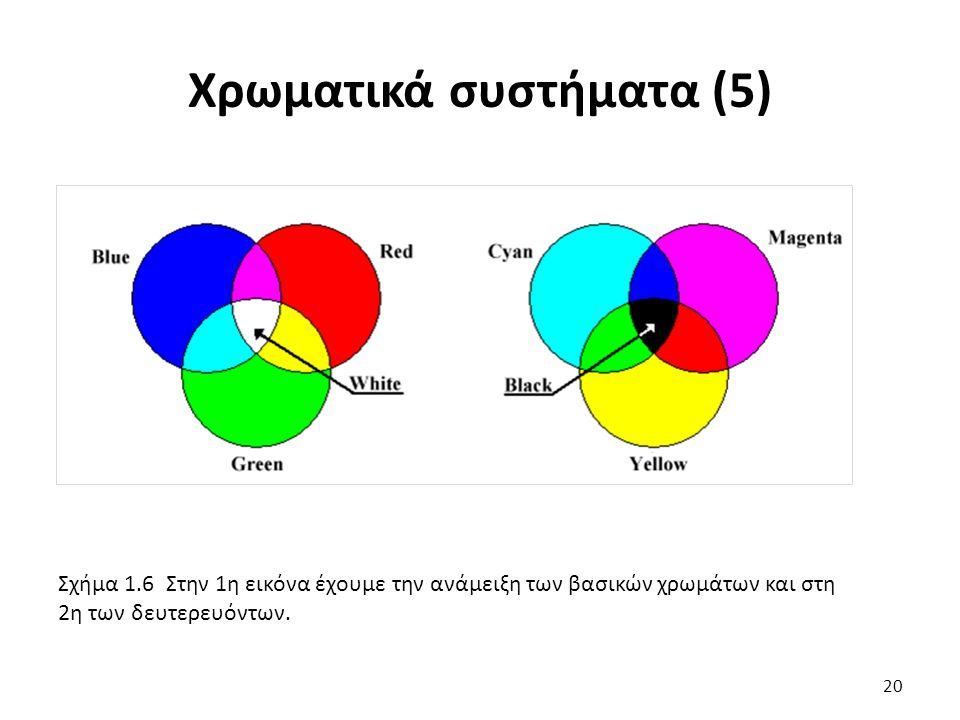 Χρωματικά συστήματα (5)