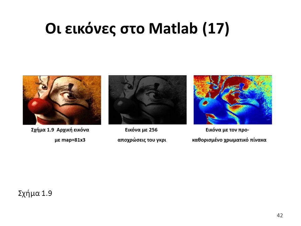 Οι εικόνες στο Matlab (17)