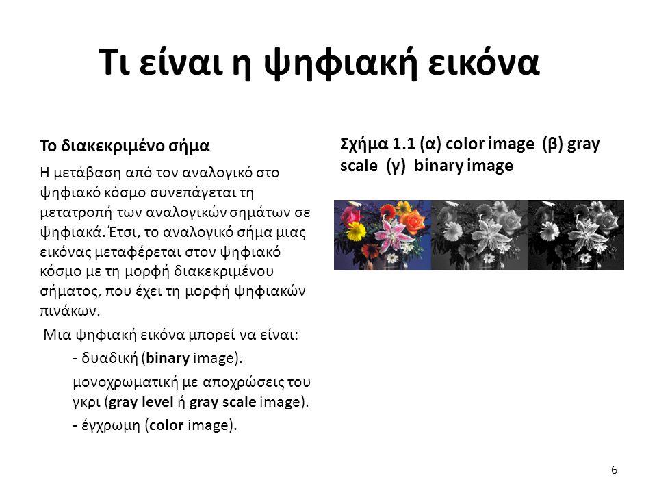 Τι είναι η ψηφιακή εικόνα