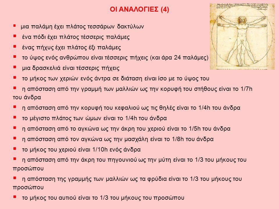 ΟΙ ΑΝΑΛΟΓΙΕΣ (4) ένα πόδι έχει πλάτος τέσσερις παλάμες