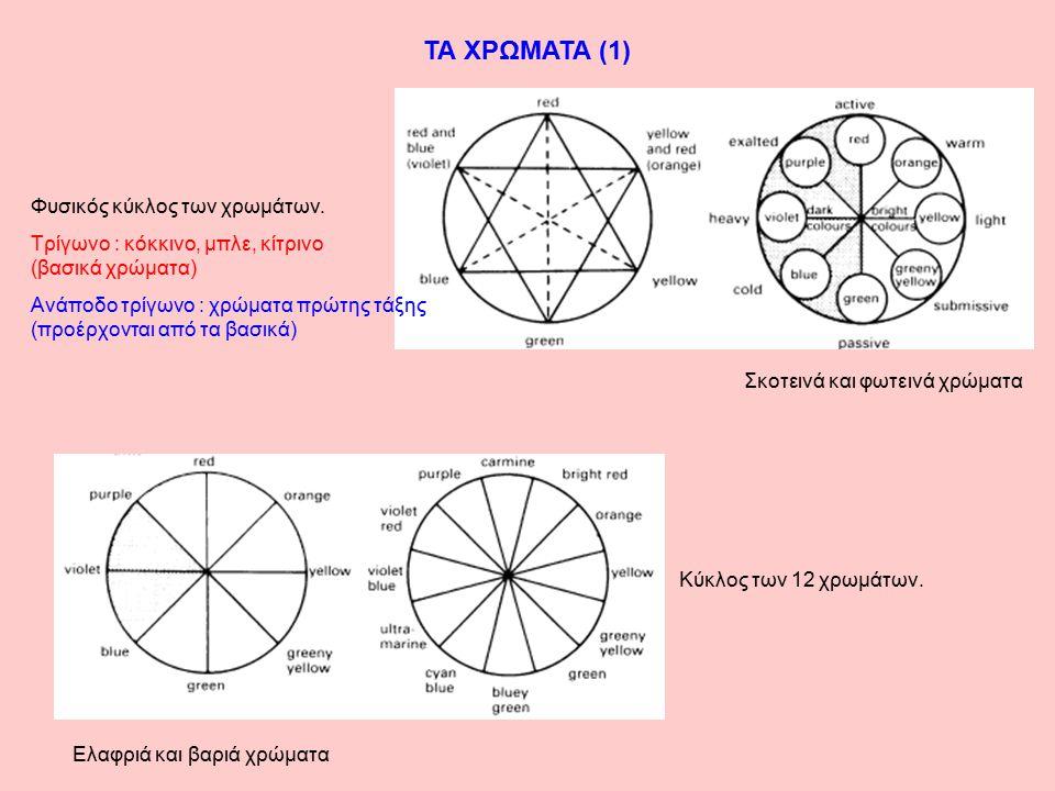 ΤΑ ΧΡΩΜΑΤΑ (1) Φυσικός κύκλος των χρωμάτων.