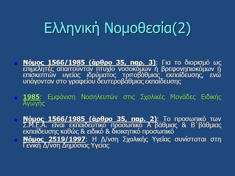 Ελληνική Νομοθεσία(2)