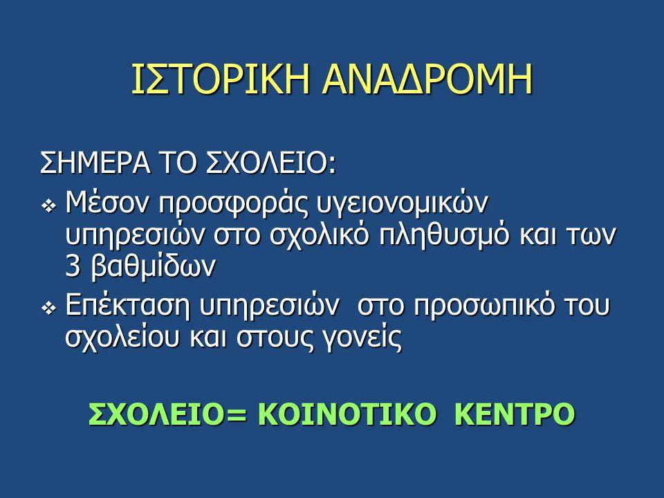 ΣΧΟΛΕΙΟ= ΚΟΙΝΟΤΙΚΟ ΚΕΝΤΡΟ