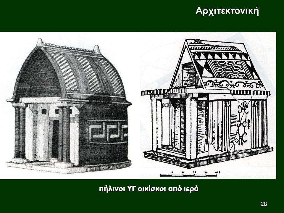 Αρχιτεκτονική πήλινοι ΥΓ οικίσκοι από ιερά
