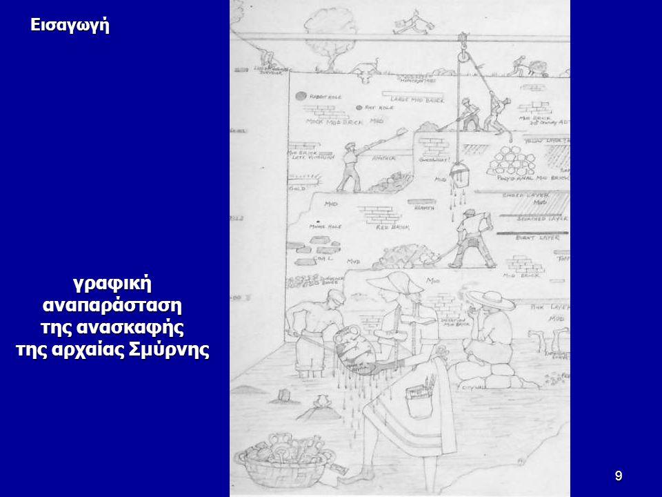 γραφική αναπαράσταση της ανασκαφής της αρχαίας Σμύρνης