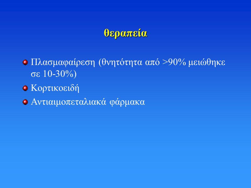θεραπεία Πλασμαφαίρεση (θνητότητα από >90% μειώθηκε σε 10-30%)