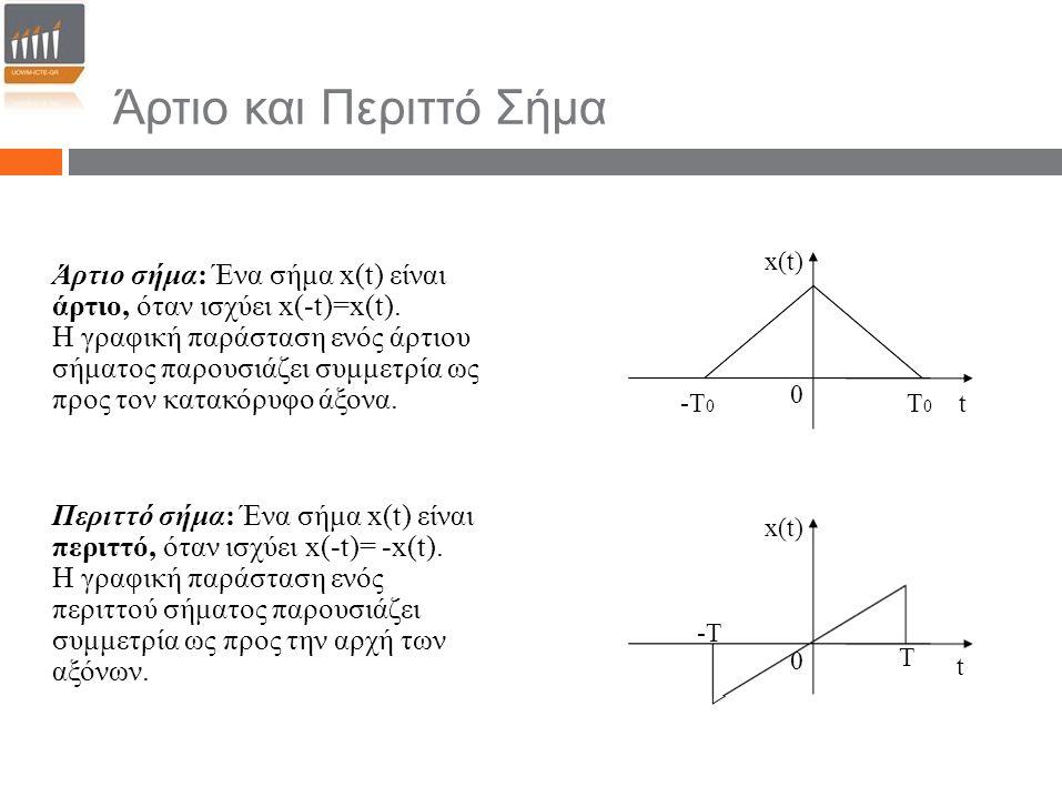 Άρτιο και Περιττό Σήμα Άρτιο σήμα: Ένα σήμα x(t) είναι