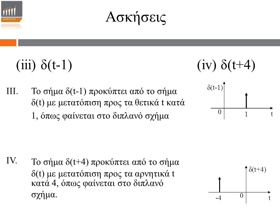 Ασκήσεις (iii) δ(t-1) (iv) δ(t+4) III.